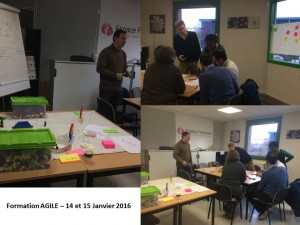 Formation AGILE